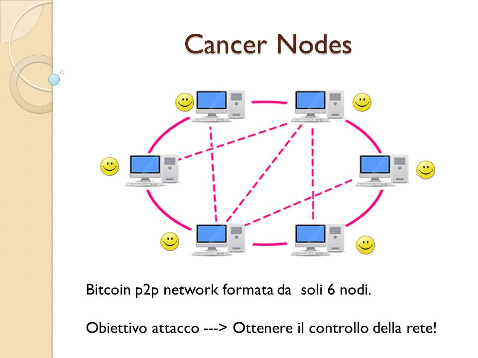 Cancer Nodes Bitcoin p2p network formata da soli 6 nodi.