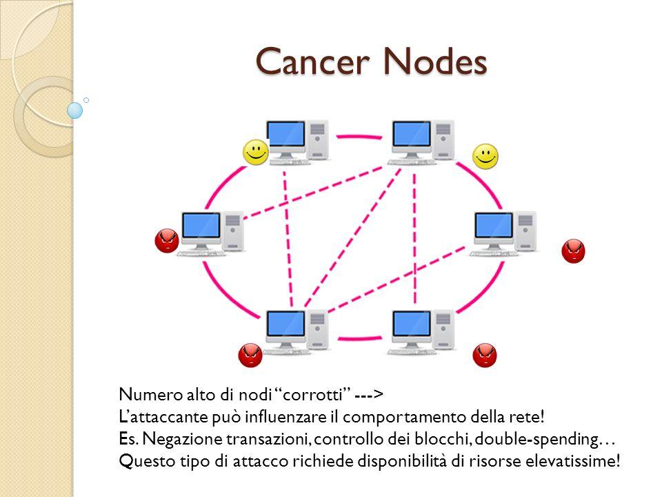 Cancer Nodes Numero alto di nodi corrotti --->