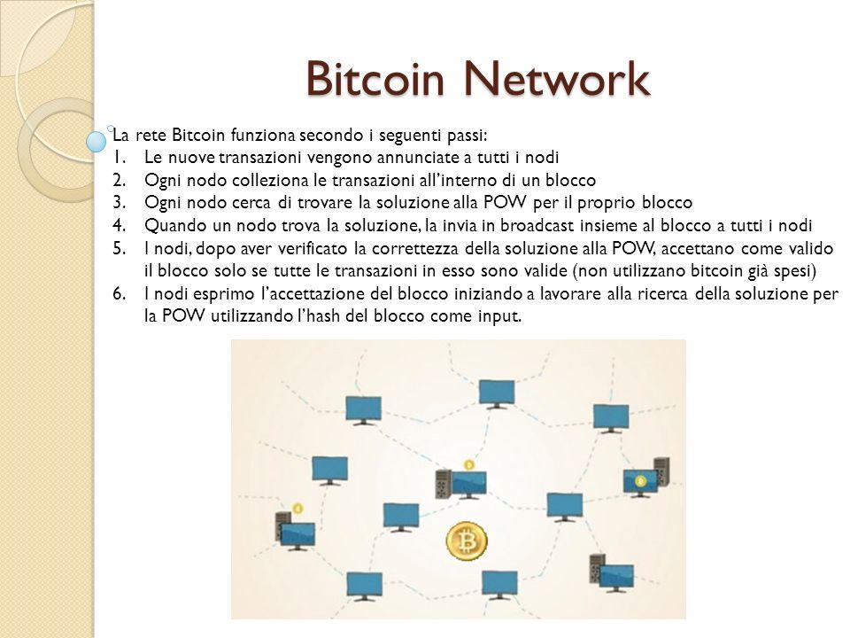 Bitcoin Network La rete Bitcoin funziona secondo i seguenti passi: