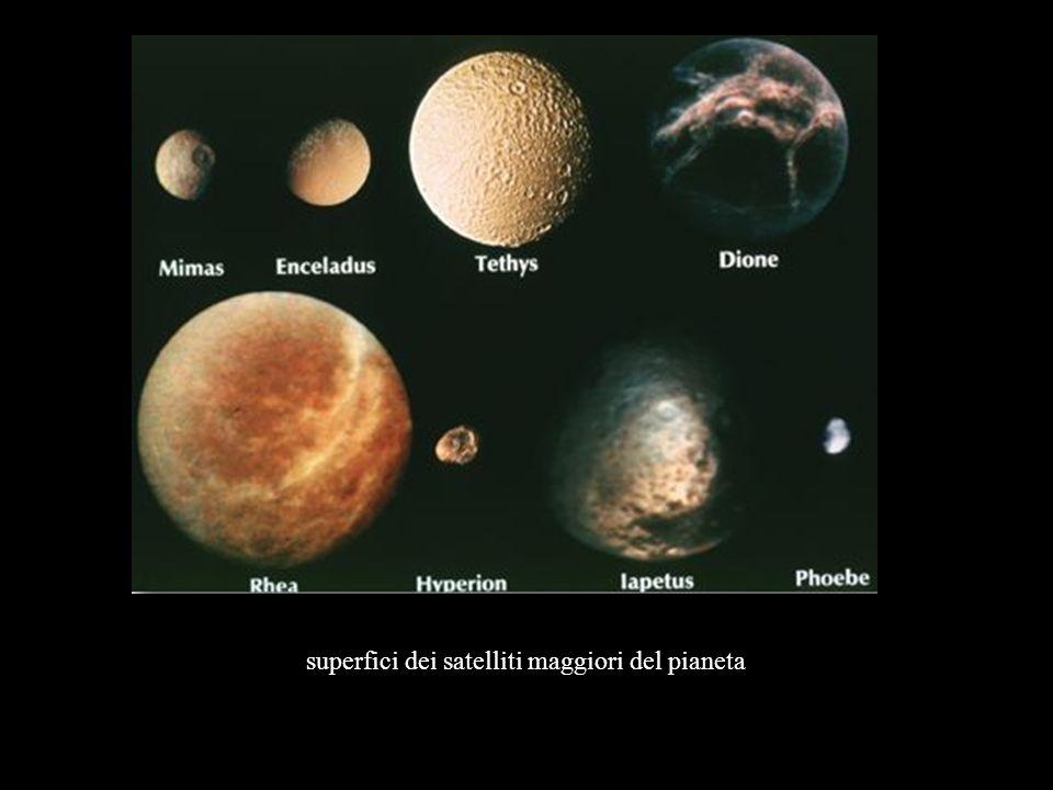 superfici dei satelliti maggiori del pianeta
