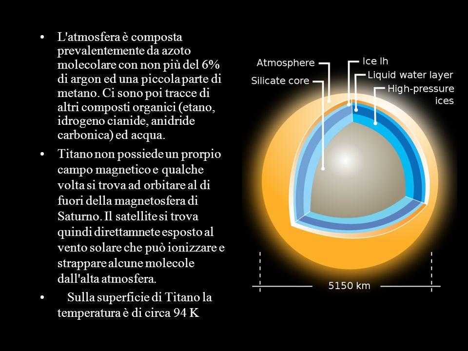 L atmosfera è composta prevalentemente da azoto molecolare con non più del 6% di argon ed una piccola parte di metano. Ci sono poi tracce di altri composti organici (etano, idrogeno cianide, anidride carbonica) ed acqua.
