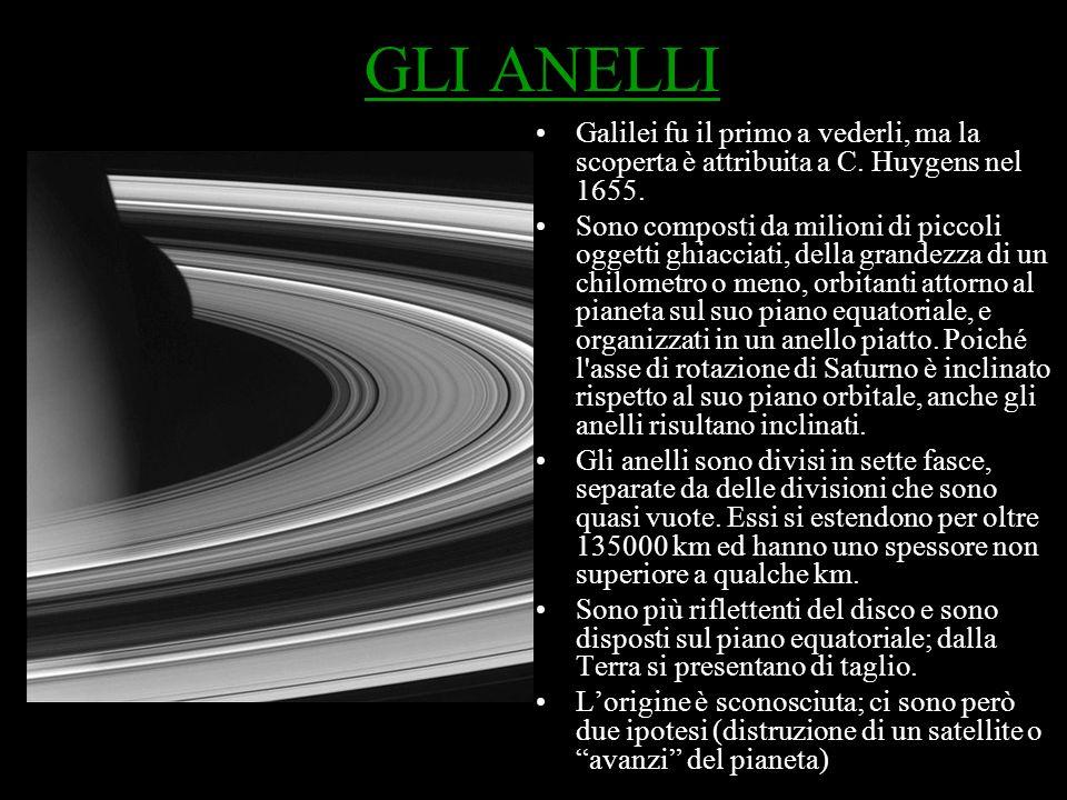 GLI ANELLI Galilei fu il primo a vederli, ma la scoperta è attribuita a C. Huygens nel 1655.