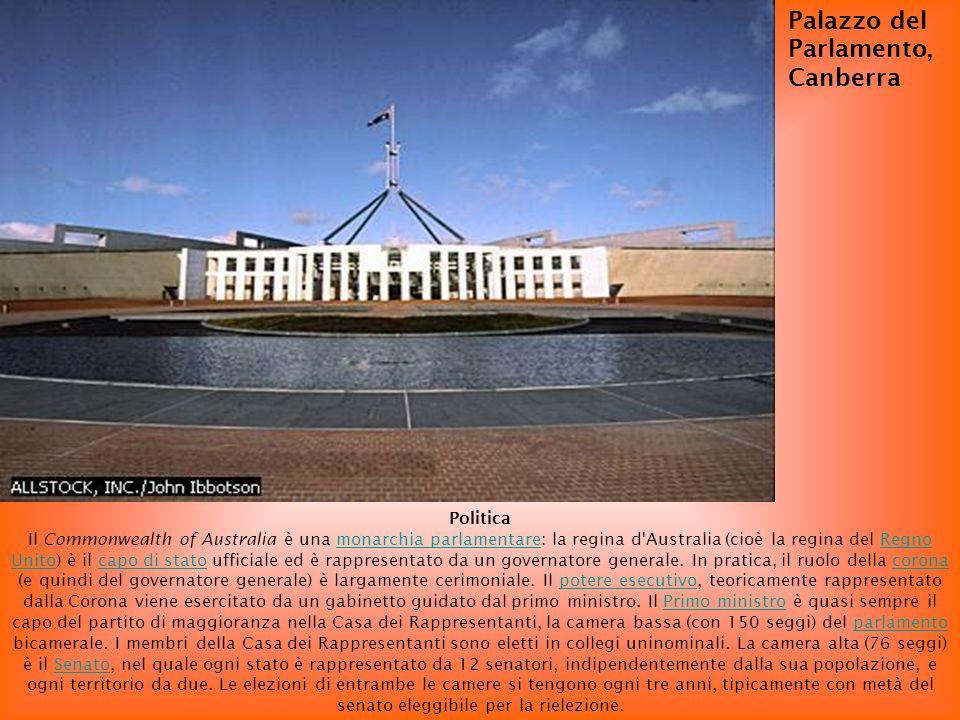 Palazzo del Parlamento, Canberra