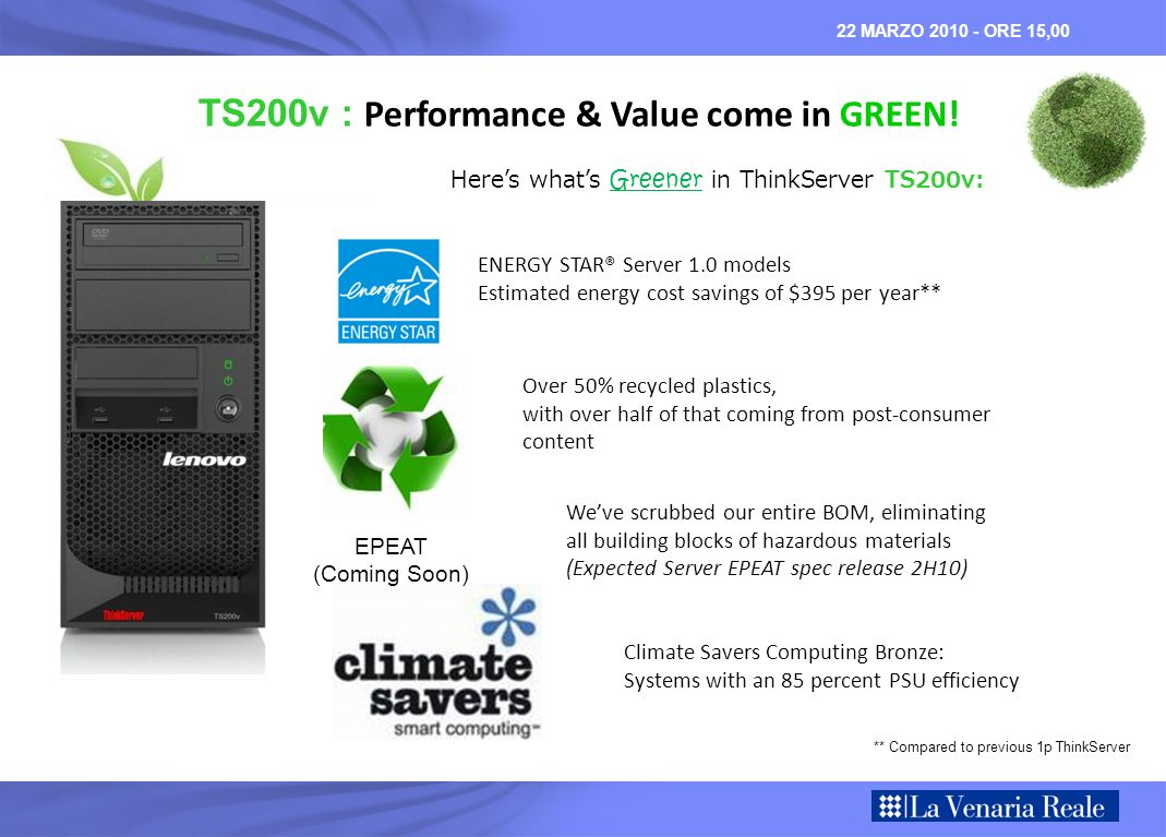 TS200v : Performance & Value come in GREEN!