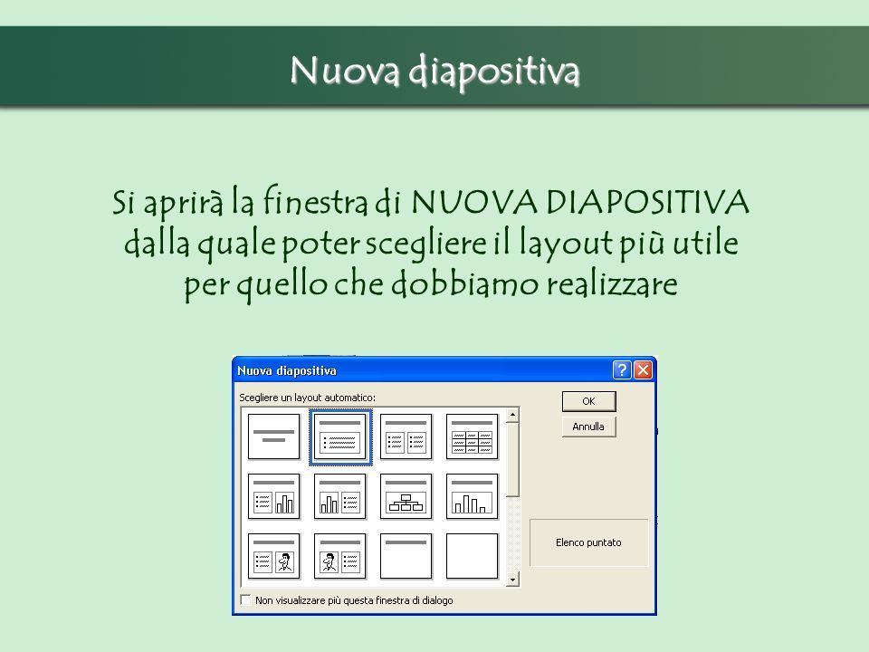 Nuova diapositiva Si aprirà la finestra di NUOVA DIAPOSITIVA dalla quale poter scegliere il layout più utile per quello che dobbiamo realizzare.