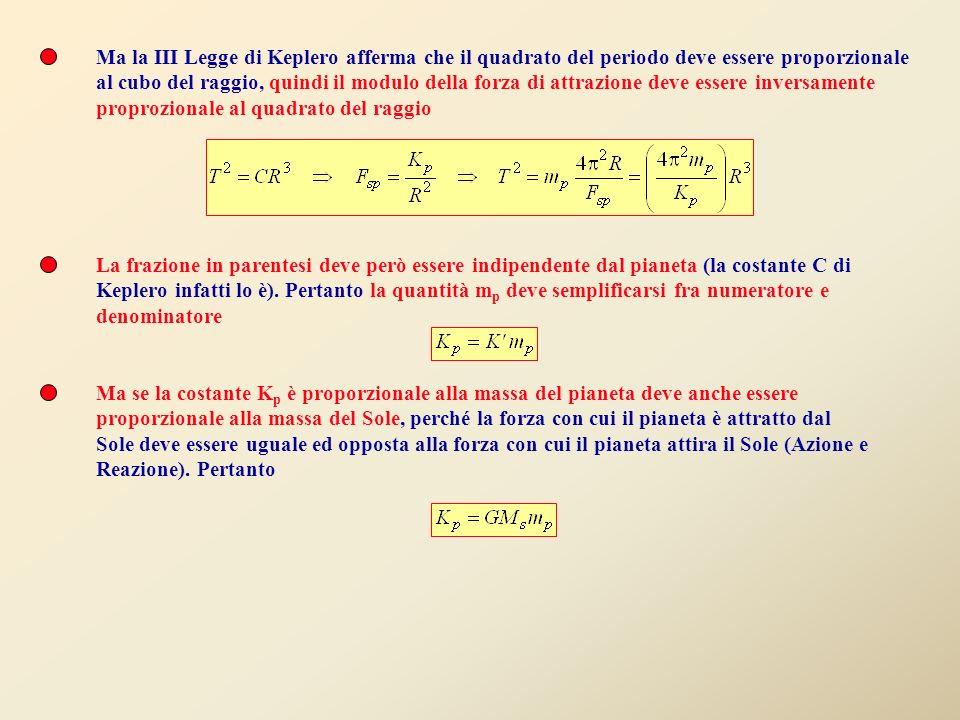 Ma la III Legge di Keplero afferma che il quadrato del periodo deve essere proporzionale