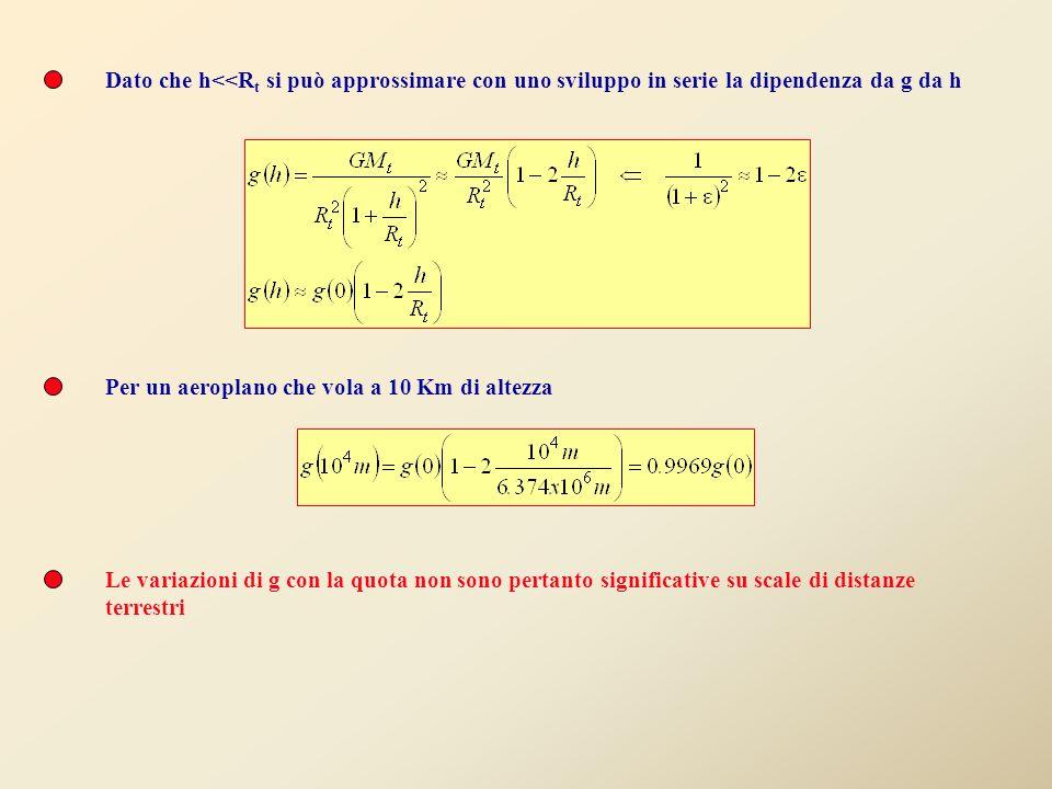 Dato che h<<Rt si può approssimare con uno sviluppo in serie la dipendenza da g da h