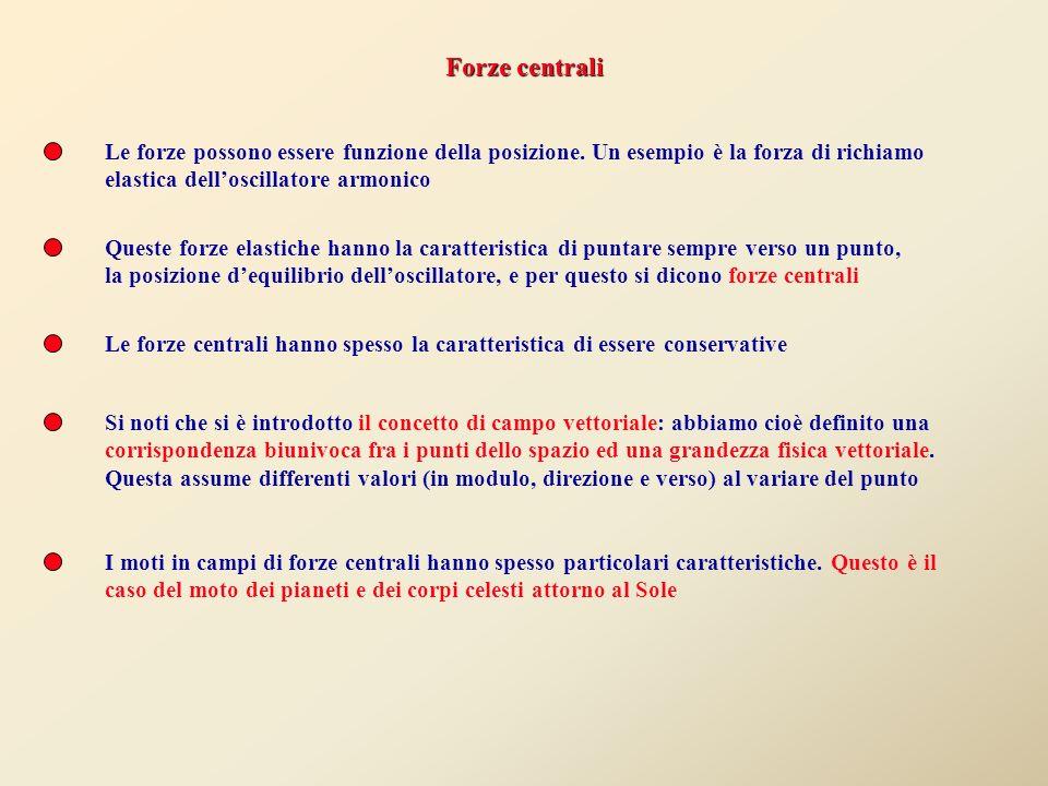 Forze centrali Le forze possono essere funzione della posizione. Un esempio è la forza di richiamo.