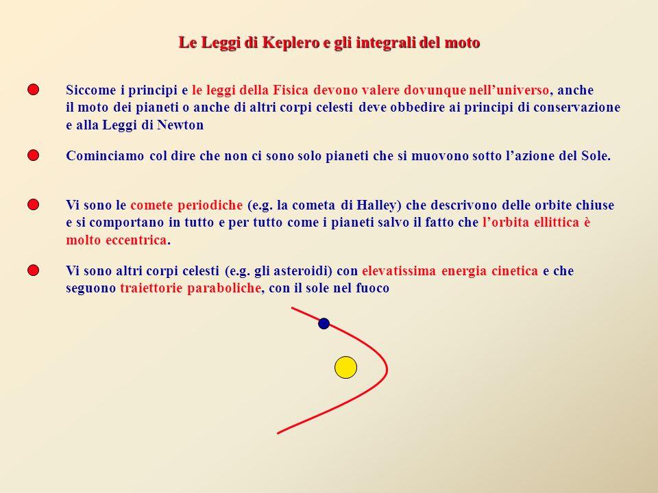 Le Leggi di Keplero e gli integrali del moto