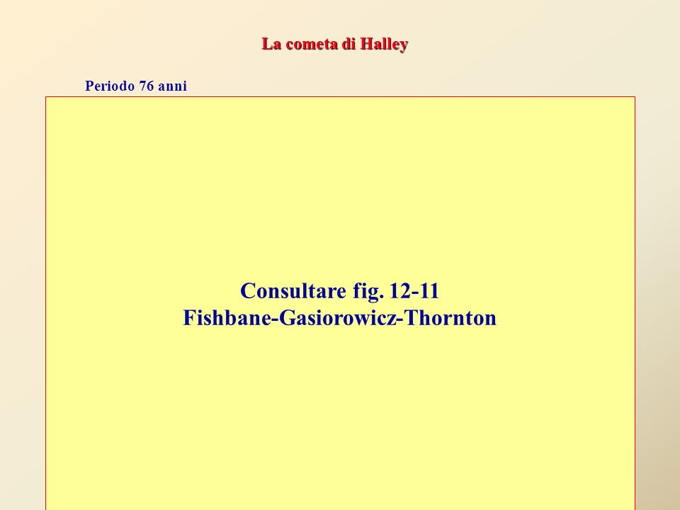 Fishbane-Gasiorowicz-Thornton
