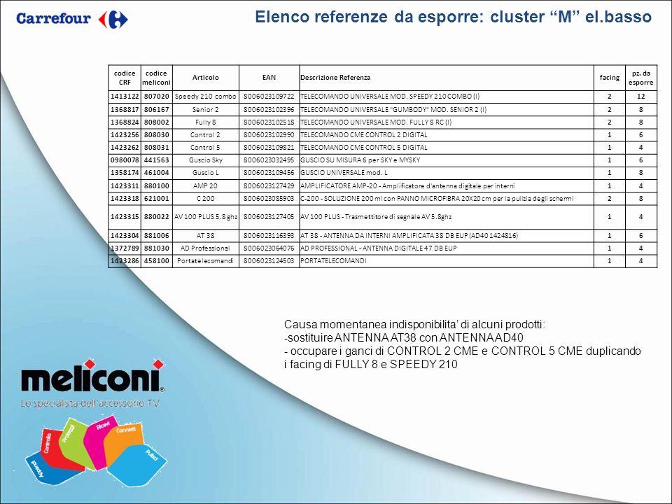Elenco referenze da esporre: cluster M el.basso