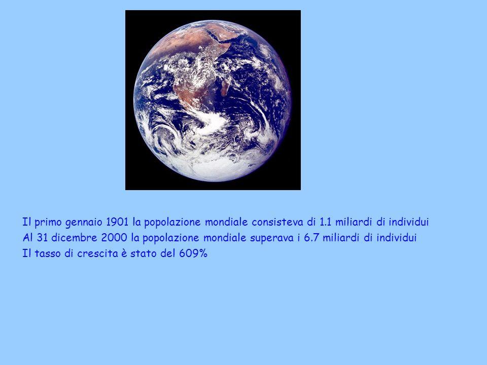 Il primo gennaio 1901 la popolazione mondiale consisteva di 1