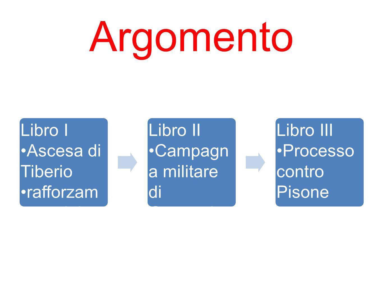Argomento Libro I Ascesa di Tiberio rafforzamento del potere Libro II