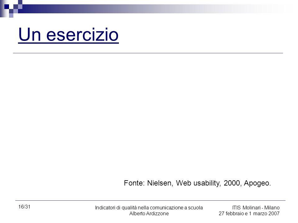 Un esercizio Fonte: Nielsen, Web usability, 2000, Apogeo.