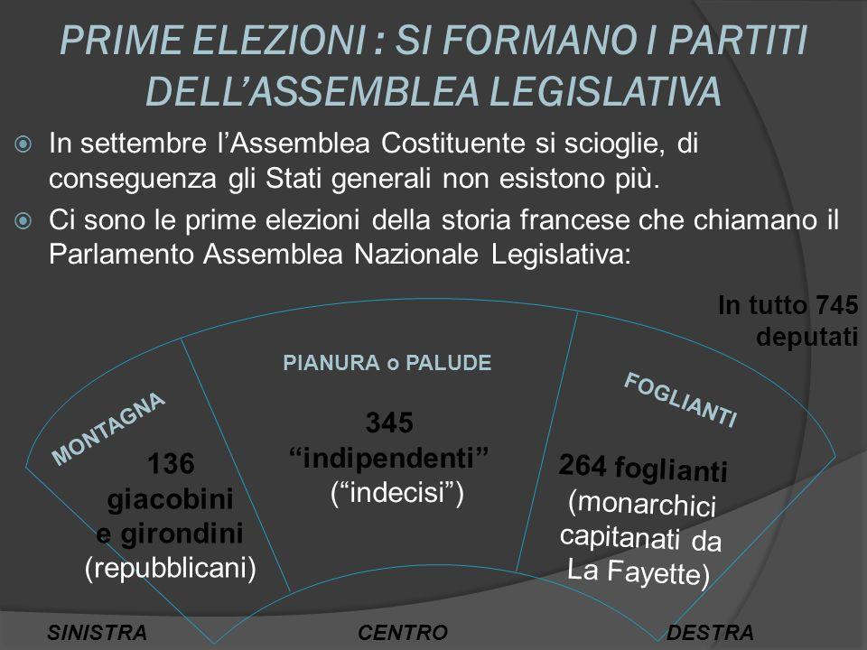 PRIME ELEZIONI : SI FORMANO I PARTITI DELL'ASSEMBLEA LEGISLATIVA