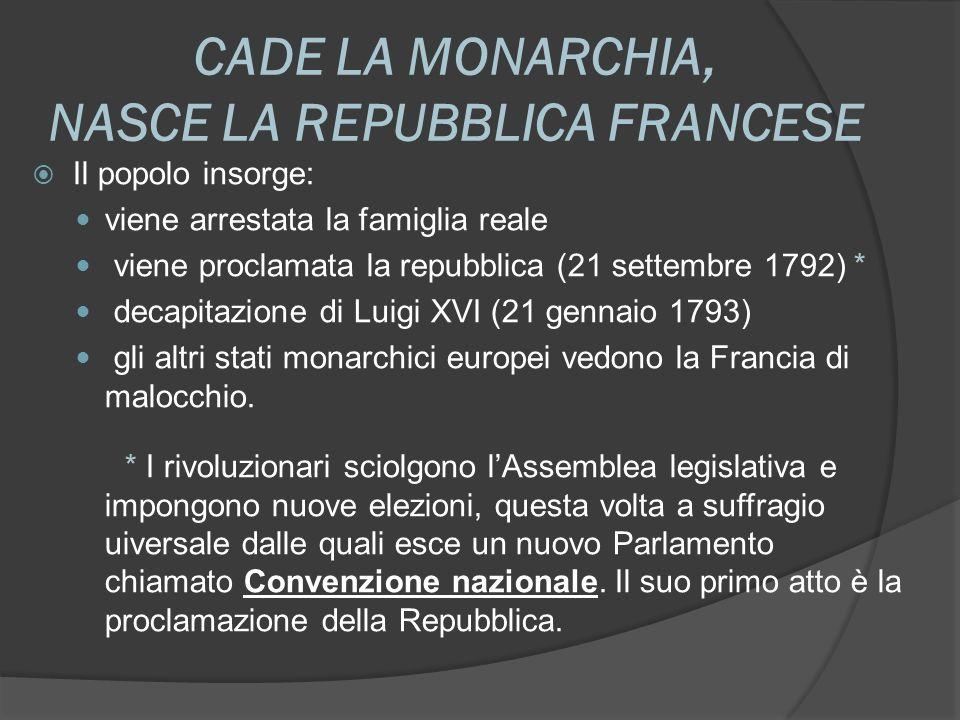CADE LA MONARCHIA, NASCE LA REPUBBLICA FRANCESE