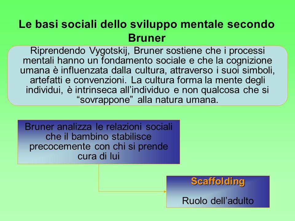 Le basi sociali dello sviluppo mentale secondo Bruner