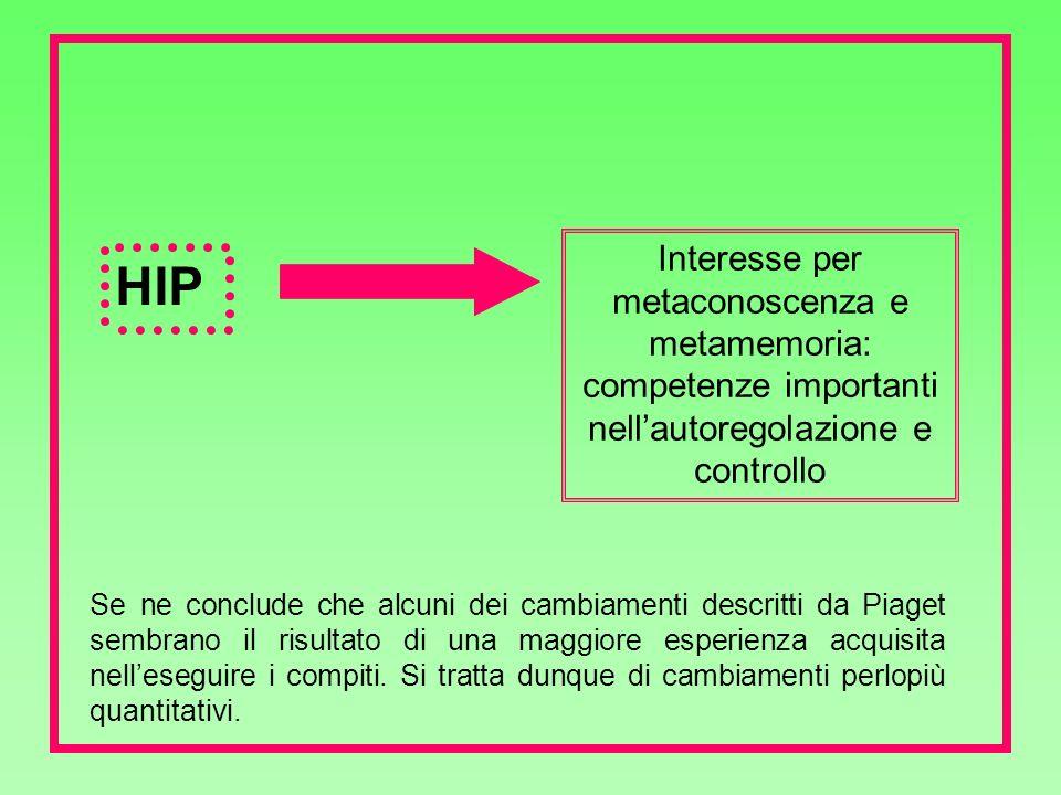 Interesse per metaconoscenza e metamemoria: competenze importanti nell'autoregolazione e controllo