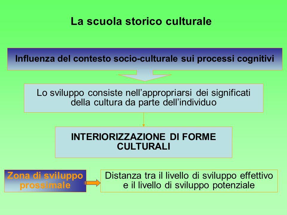 La scuola storico culturale