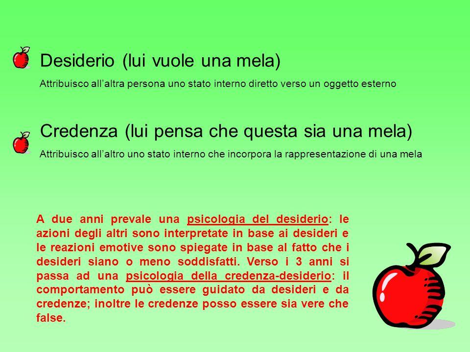 Desiderio (lui vuole una mela)