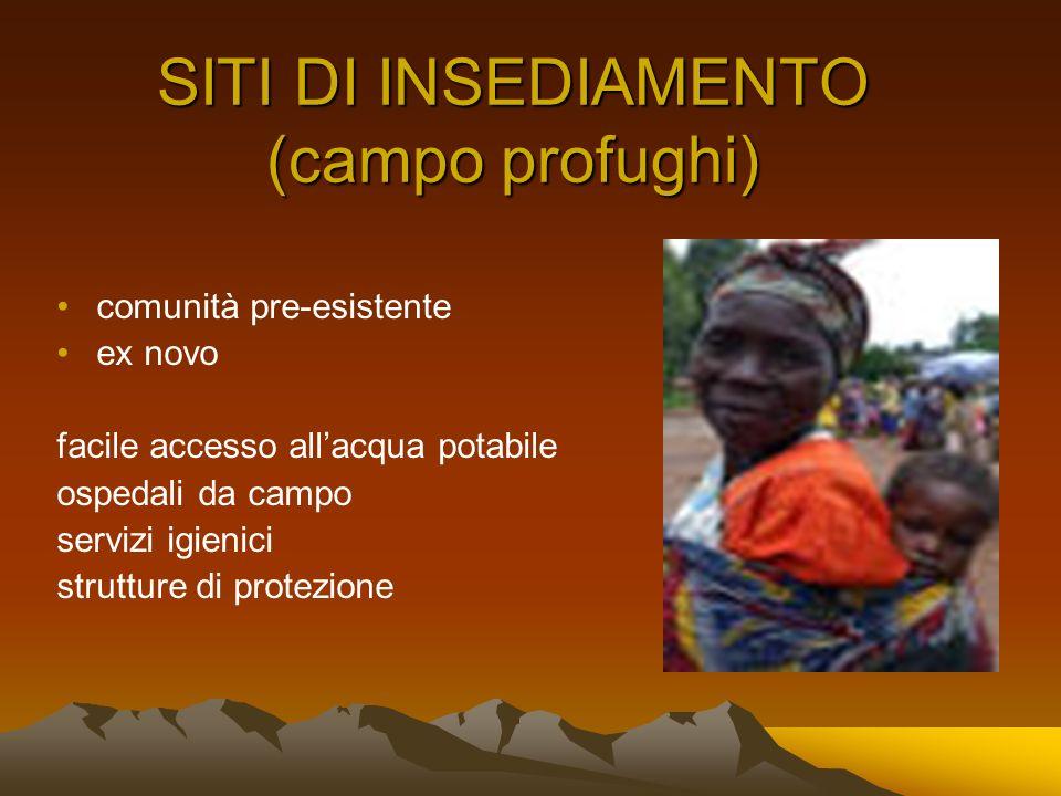 SITI DI INSEDIAMENTO (campo profughi)