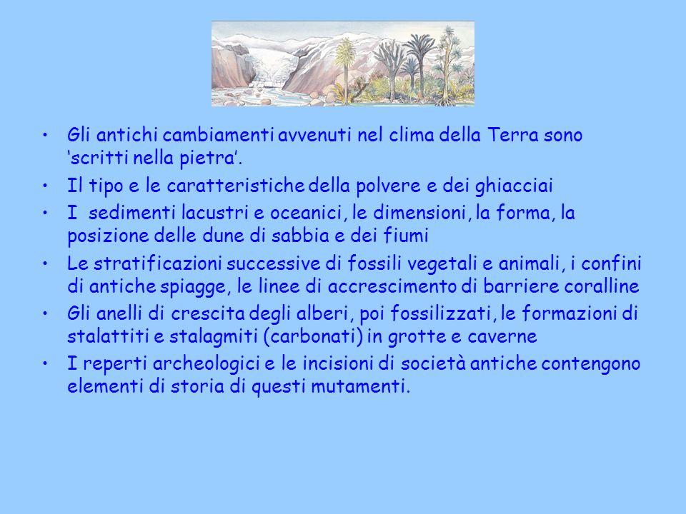 Gli antichi cambiamenti avvenuti nel clima della Terra sono 'scritti nella pietra'.