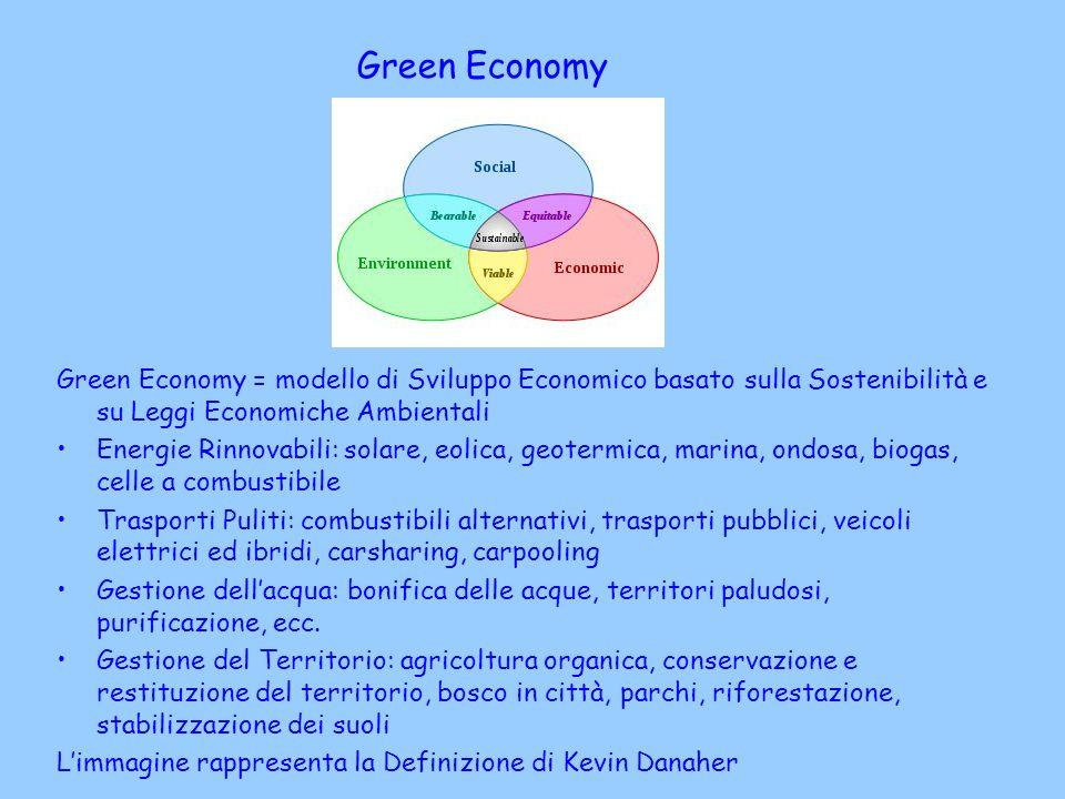 Green Economy Green Economy = modello di Sviluppo Economico basato sulla Sostenibilità e su Leggi Economiche Ambientali.