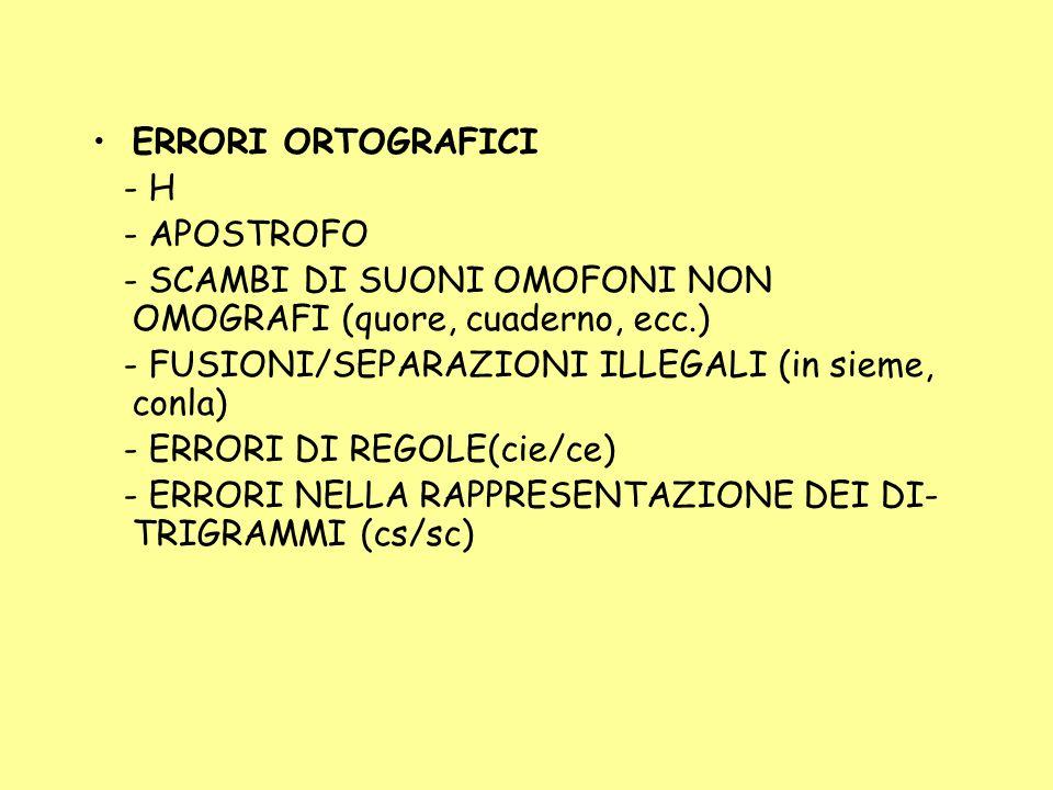 ERRORI ORTOGRAFICI - H. - APOSTROFO. - SCAMBI DI SUONI OMOFONI NON OMOGRAFI (quore, cuaderno, ecc.)