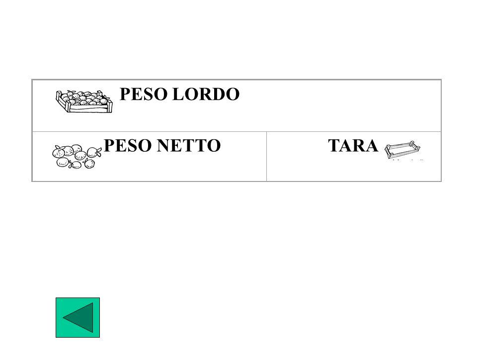 PESO LORDO PESO NETTO TARA