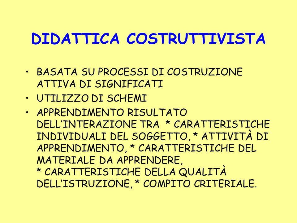 DIDATTICA COSTRUTTIVISTA