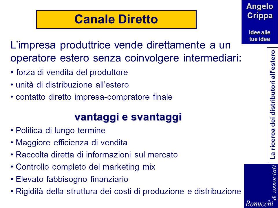 Canale Diretto L'impresa produttrice vende direttamente a un operatore estero senza coinvolgere intermediari: