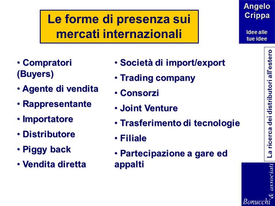 Le forme di presenza sui mercati internazionali
