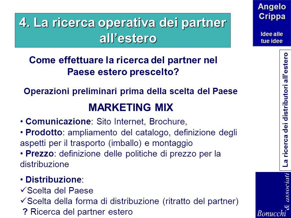 4. La ricerca operativa dei partner all'estero