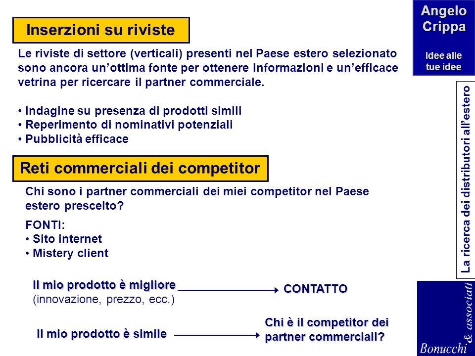 Reti commerciali dei competitor