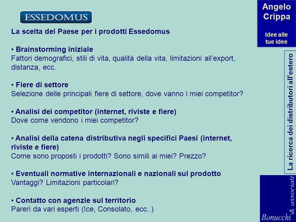 La scelta del Paese per i prodotti Essedomus