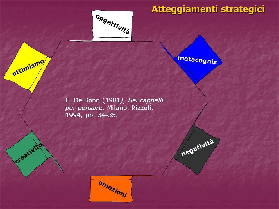 Atteggiamenti strategici