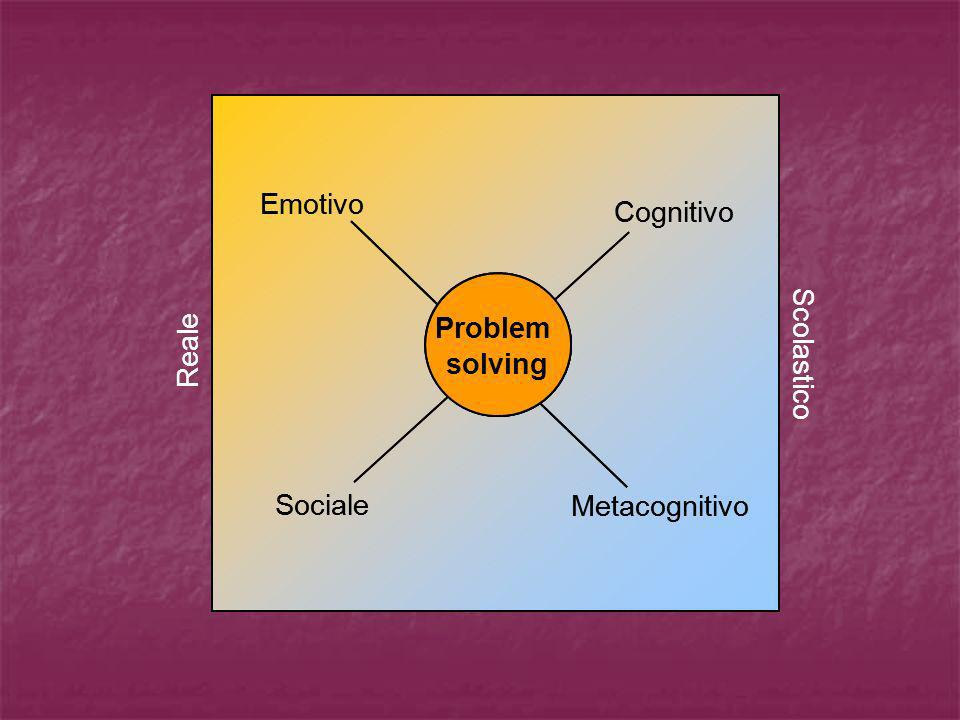 Emotivo Emotivo. Cognitivo. Cognitivo. Problem. Problem. Reale. Scolastico. solving. solving.