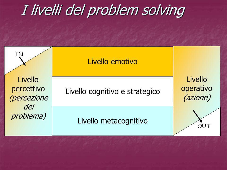 I livelli del problem solving