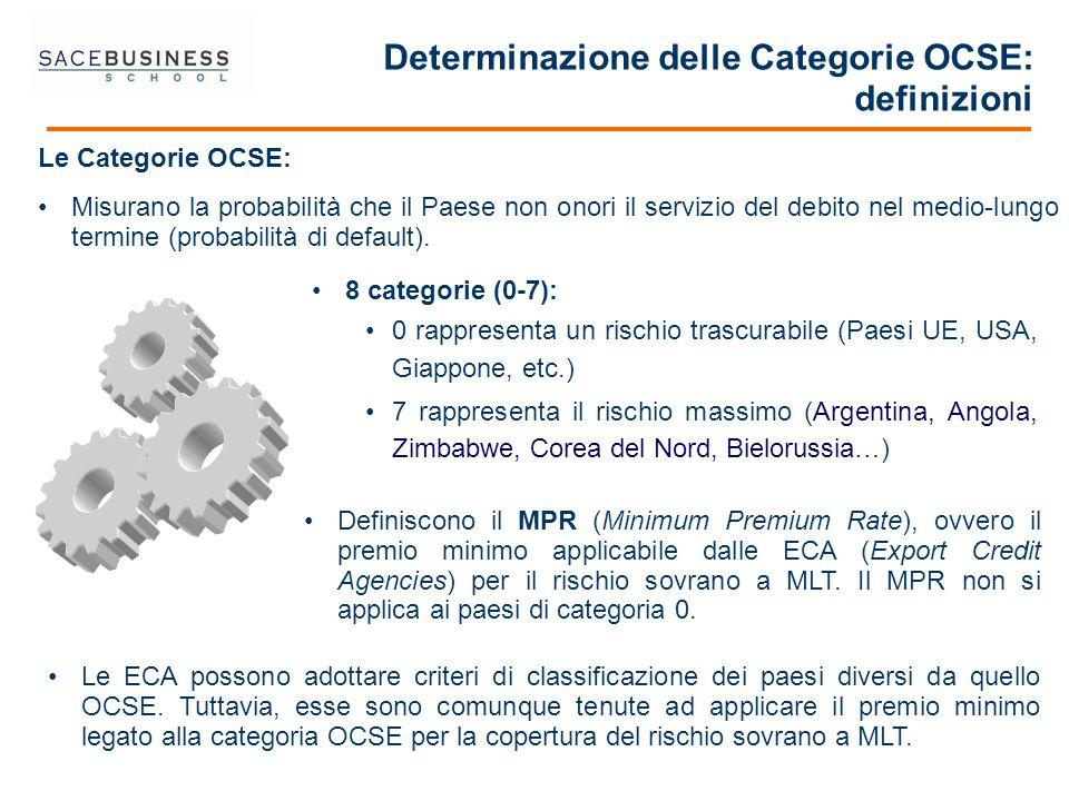 Determinazione delle Categorie OCSE: definizioni