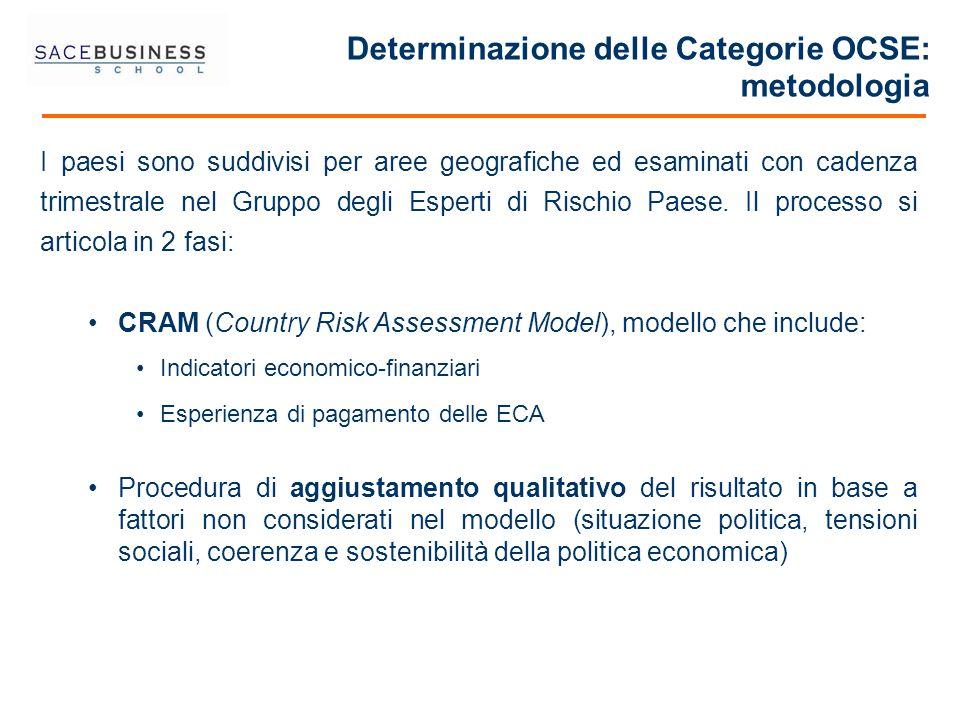 Determinazione delle Categorie OCSE: metodologia