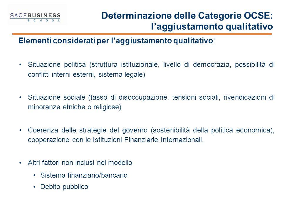 Determinazione delle Categorie OCSE: l'aggiustamento qualitativo