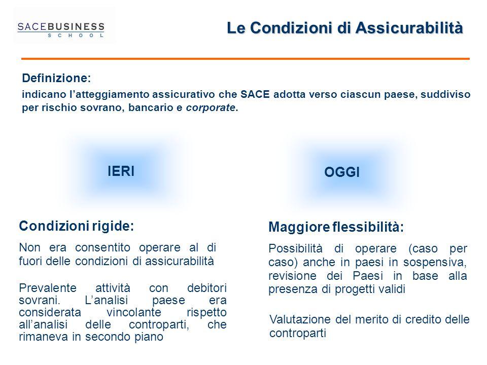 Le Condizioni di Assicurabilità