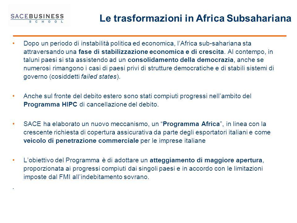 Le trasformazioni in Africa Subsahariana