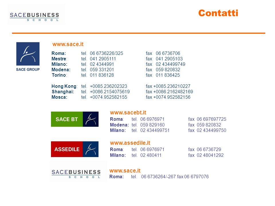Contatti www.sace.it www.sacebt.it www.assedile.it www.sace.it