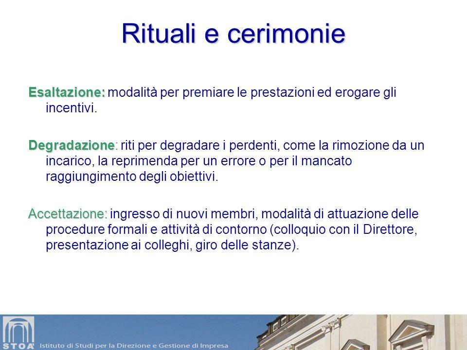 Rituali e cerimonie Esaltazione: modalità per premiare le prestazioni ed erogare gli incentivi.