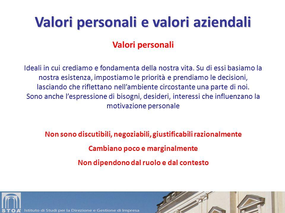 Valori personali e valori aziendali