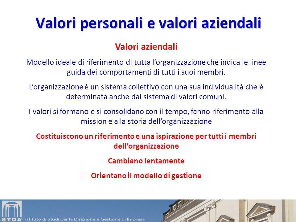 Valori personali e valori aziendali Orientano il modello di gestione