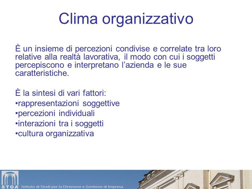 Clima organizzativo