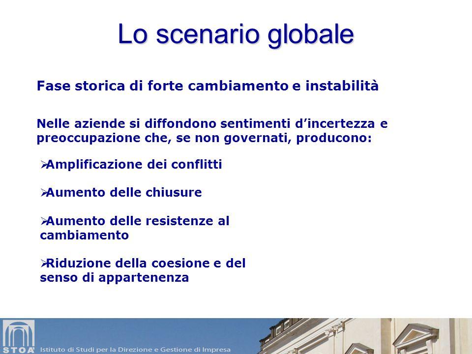 Lo scenario globale Fase storica di forte cambiamento e instabilità