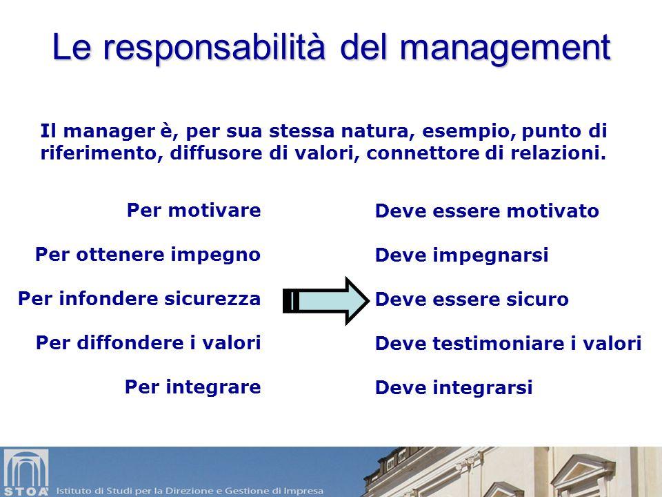 Le responsabilità del management